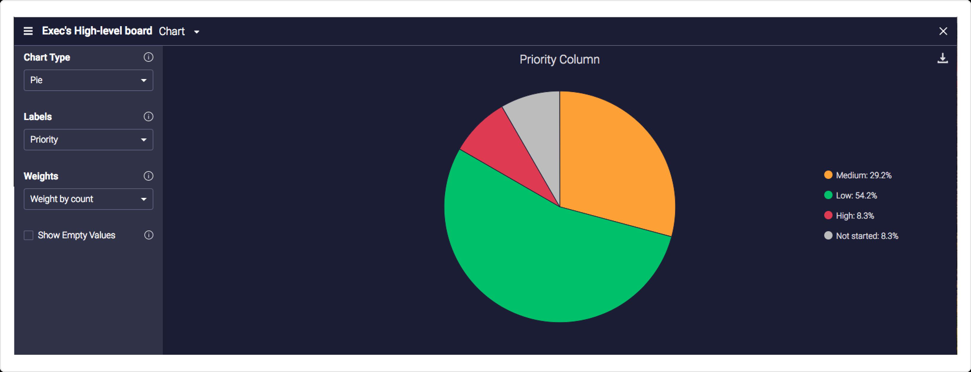 Chart_views__1_.png